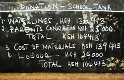 Budget figures on blackboard